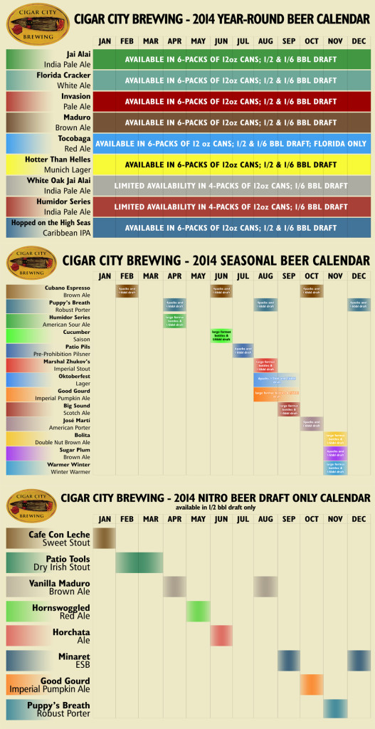 CCB 2014 CALENDAR 527x1024 Cigar City Brewing reveals 2014 release calendar