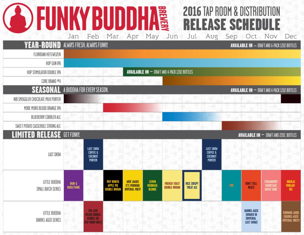 Funky Buddha RELEASE-CALENDAR_V2_20160215